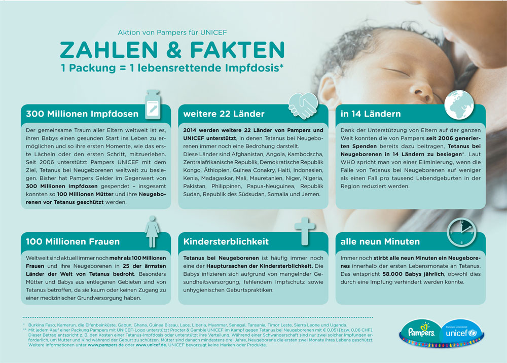 Pampers_UNICEF_2014_Facts_Figures