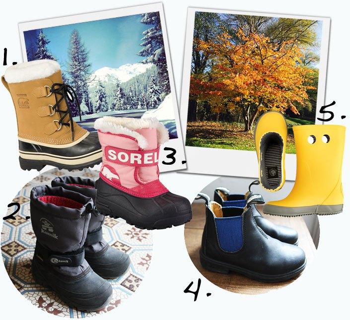 2b0ad9fc974ba3 Schuh-Check  Kinderschuhe für Herbst   Winter - Cappu Mum